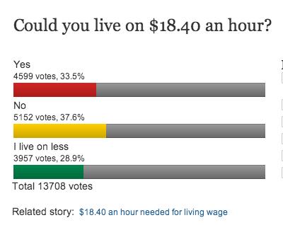 stuff-poll