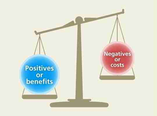 Image of scales. On the left positives or benefits outbalancing negatives or costs on the right